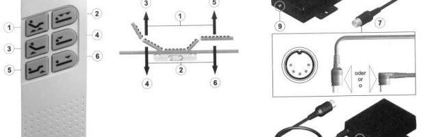 Il Tuo letto Senza Fili: come collegare un Radiocomando alla Rete a Doghe Motorizzata e liberarti dal cavo