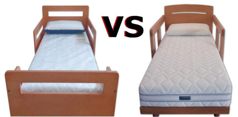 Sponde Letto Relax vs Protect Plus