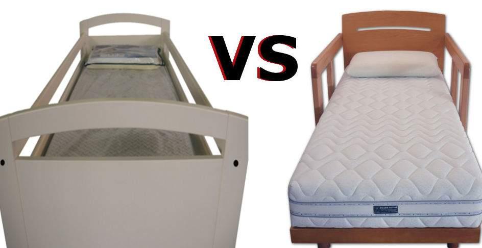 Sponde Letto Smart Bed vs Protect Plus