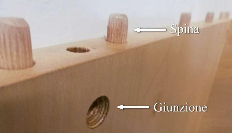 Spine assemblaggio mobile a Ruote